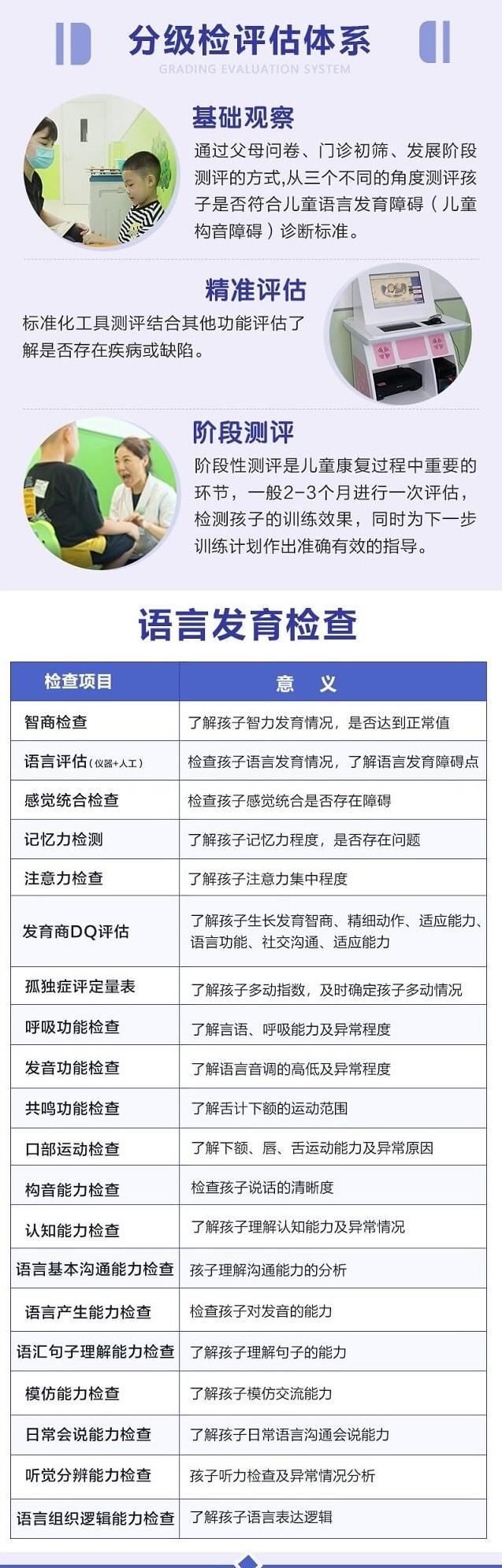 广元市儿童语言康复中心哪里好? 图1