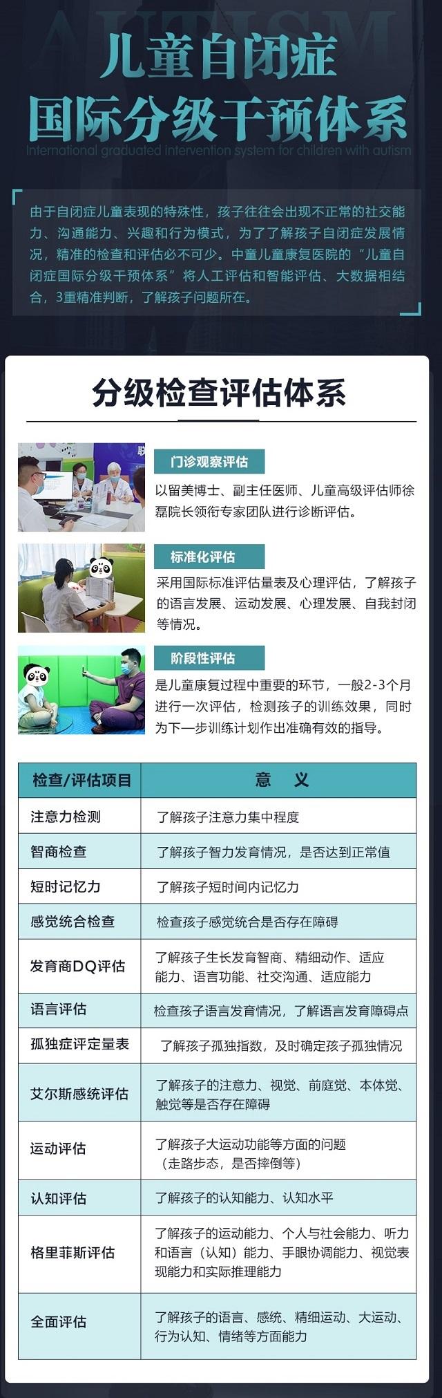 四川乐山有自闭症康复训练中心吗? 图1